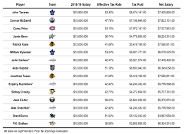Nhl Player Comparison Chart How Much Do Nhl Players Really Make Part 2 Taxes Hockey
