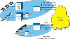 bell entry phone wiring diagram wirdig telephone equipment diagrams wiring diagram schematic
