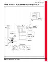 sukup stir ator wiring diagram wiring diagram library sukup stir ator wiring diagram