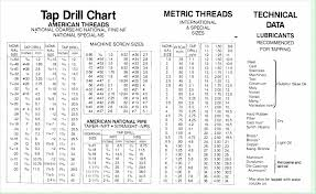Center Drill Size Chart Pdf Bedowntowndaytona Com