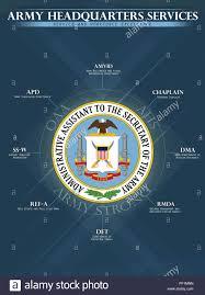 Pentagon Leadership Chart Organizational Structure Stock Photos Organizational