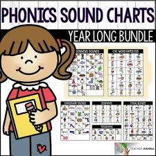 Phonics Alphabet Chart Beauteous Phonics Sound Charts Year Long Bundle Best Of First Grade