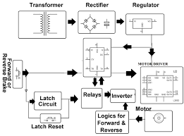 control dc motor wiring diagram wiring diagram database velmex motor controllers vxm motor connections wiring