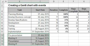 Progress Gantt Chart With Events Microsoft Excel 2016