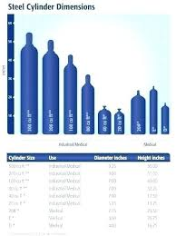 Airgas Cylinder Size Chart Acetylene Tank Sizes Oxy Cylinder Size Chart Welding Fitting