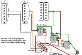 squier standard strat wiring mod needs approval fender squier stratocaster wiring diagram on fender squier strat wiring diagram