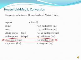 Litres To Pints Conversion Chart Accurate Convert Quarts To Liters Chart Cooking Equivalents
