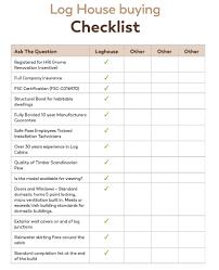 House Design Checklist Log Cabin Buying Checklist Loghouse Ie