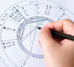 Astrological Charts Pro How To Read An Astrology Chart Like A Pro Part Ii