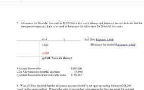 allowance for uncollectible accounts balance sheet allowance for uncollectible accounts on the balance sheet