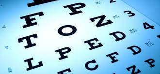Eye Charts Used By Doctors Reneuron Group Plc Shares Spike 20 After It Provides