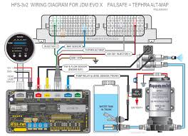 mitsubishi evo jdm wiring diagrams for hfs all non us models mitsubishi evo jdm wiring diagrams for hfs 3 all non us models archive waterinjection info