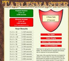 Transum Pie Charts Ofa Panmure Bridge School Transum Tablemaster
