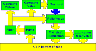 jd f525 wiring diagram jd automotive wiring diagrams description blockdiagram jd f wiring diagram