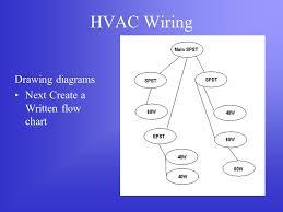 hvac wiring diagrams 101 hvac wiring diagrams