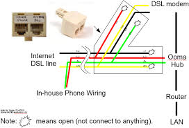 cat wiring diagram for dsl images cat wiring diagram on box wiring diagram for dsl besides telephone jack