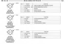 wiring diagram for jeep cherokee sport wiring 1997 jeep xj sport downstream o2 sensor connection jeep cherokee on wiring diagram for 1997 jeep