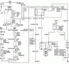 advanced 3 way rocker switch wiring diagram on on rocker switch advanced 2003 silverado starter wiring diagram 2003 chevy silverado 2500hd wiring diagram new 2002 roc grp org