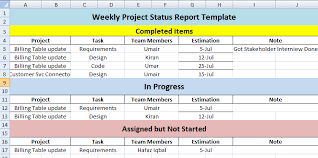 Weekly Project Status Report Sample Editing The Essay Part Two Harvard Writing Center Cv Example