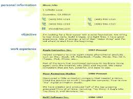 Steve JobsResume by himself, 21<br />; 12.