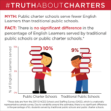 sample of myths top myths of hip hop sampling and copyright  myths about charter schools truth about charters