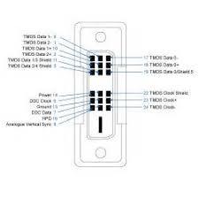 dvi d single link pinout dvi to vga adapter wiring diagram dvi circuit diagrams