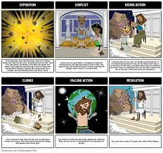 greek mythology creation myth plot diagram storyboard greek mythology creation myth plot diagram