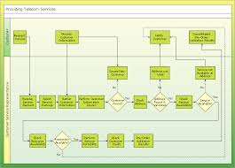 How To Write Business Process Flow Chart Process Flowchart Trading Process Business Diagrams