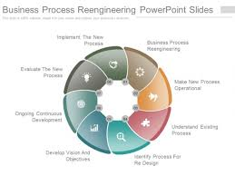 Business Process Reengineering Power Point Slides Powerpoint Templates