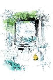 Small Picture Garden Design Com Garden ideas and garden design