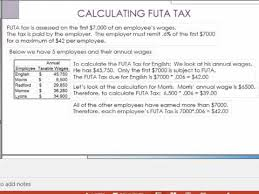 Texas Employer Payroll Tax Calculator Calculating Futa Tax Youtube