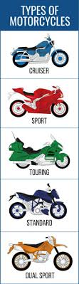 Dual Sport Seat Height Chart How To Choose A Motorcycle That Fits Your Height And Size