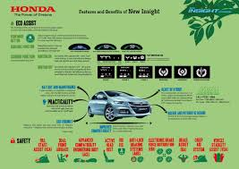 features and benefits of new insight the ecological drive assist system eco assist