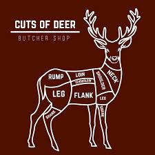 Deer Butcher Chart Deer Meat Cuts With Elements And Names In Color Butcher Shop