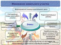Презентация на тему Государственный университет по  5 Межевание земельного