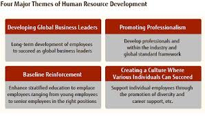 human resource and career development fujitsu image four major themes of human resource development