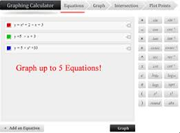 X And Y Graph Maker Distance Formula Calculator Enter Any Number And The Calculator