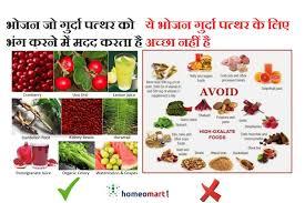Kidney Stone Diet Chart 8 2020 Printable Calendar