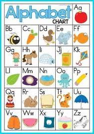 Alphabet And Letter Sounds Charts Free Writing Center