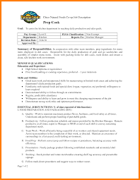 Cook Duties Cover Letter Restaurant Cashier Resume Fast Food Cook