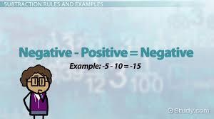 Integers Examples Subtracting Integers Rules Examples Video Lesson Transcript