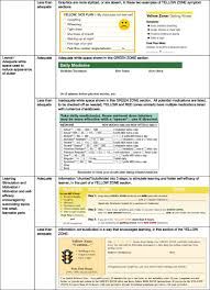 Sample Asthma Action Plan Readability Suitability and Characteristics of Asthma Action Plans 1