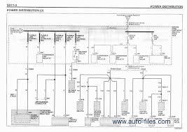 hyundai getz wiring diagrams hyundai wiring diagrams hyundai getz electrical