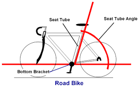 Tri Newbies Online Cycling