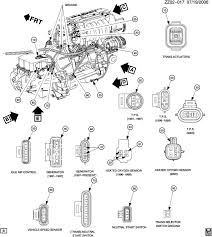 saturn l series radio wiring diagram  2000 saturn ls2 radio wiring diagram 2000 discover your wiring on 2000 saturn l series radio