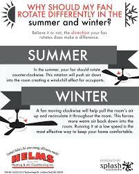 fan clockwise summer ceiling should