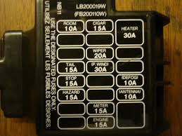 fuse panel mx 5 miata forum Mazda Mx5 Fuse Box Layout first one is a '90 and second is a '97 mazda mx5 fuse box diagram