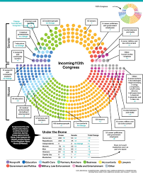 Us House Seating Chart The 113th Congress By The Numbers Bloomberg