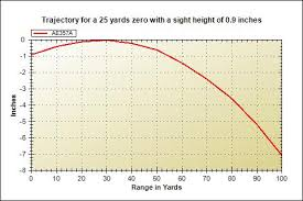 44 rem mag ballistics chart ballistics free charts library