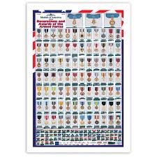 Army Awards And Medals Chart 80 Efficient Military Awards And Medals Chart